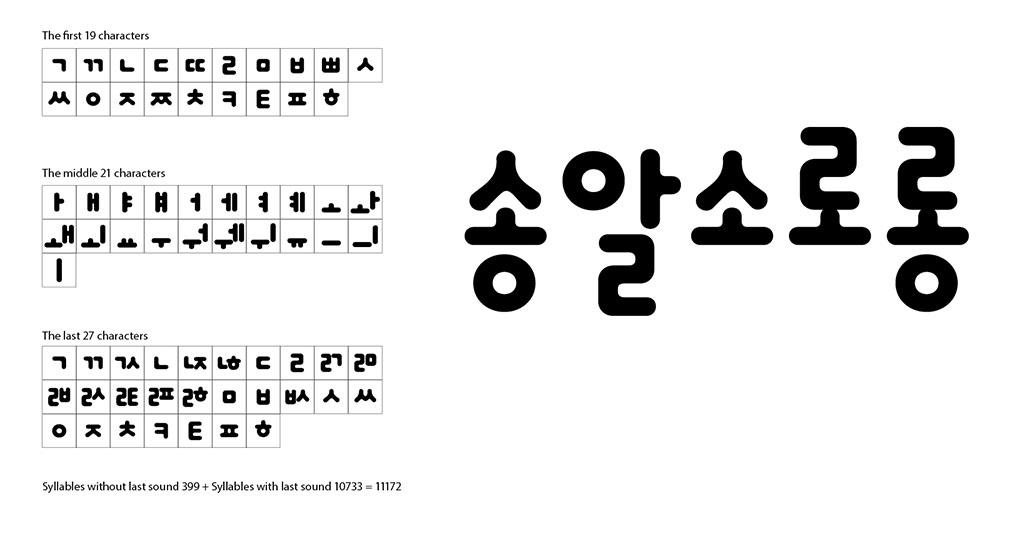 gowon212