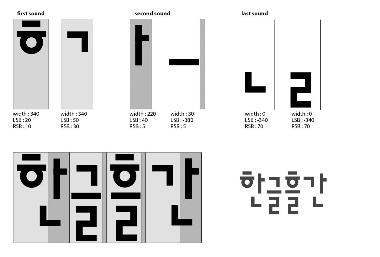 gowon228